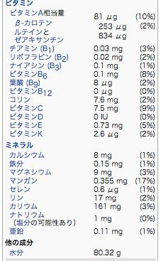 カキノキ_-_Wikipedia_2