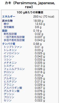 カキノキ_-_Wikipedia_1