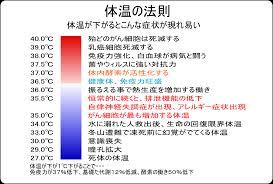 ダウンロード (3)